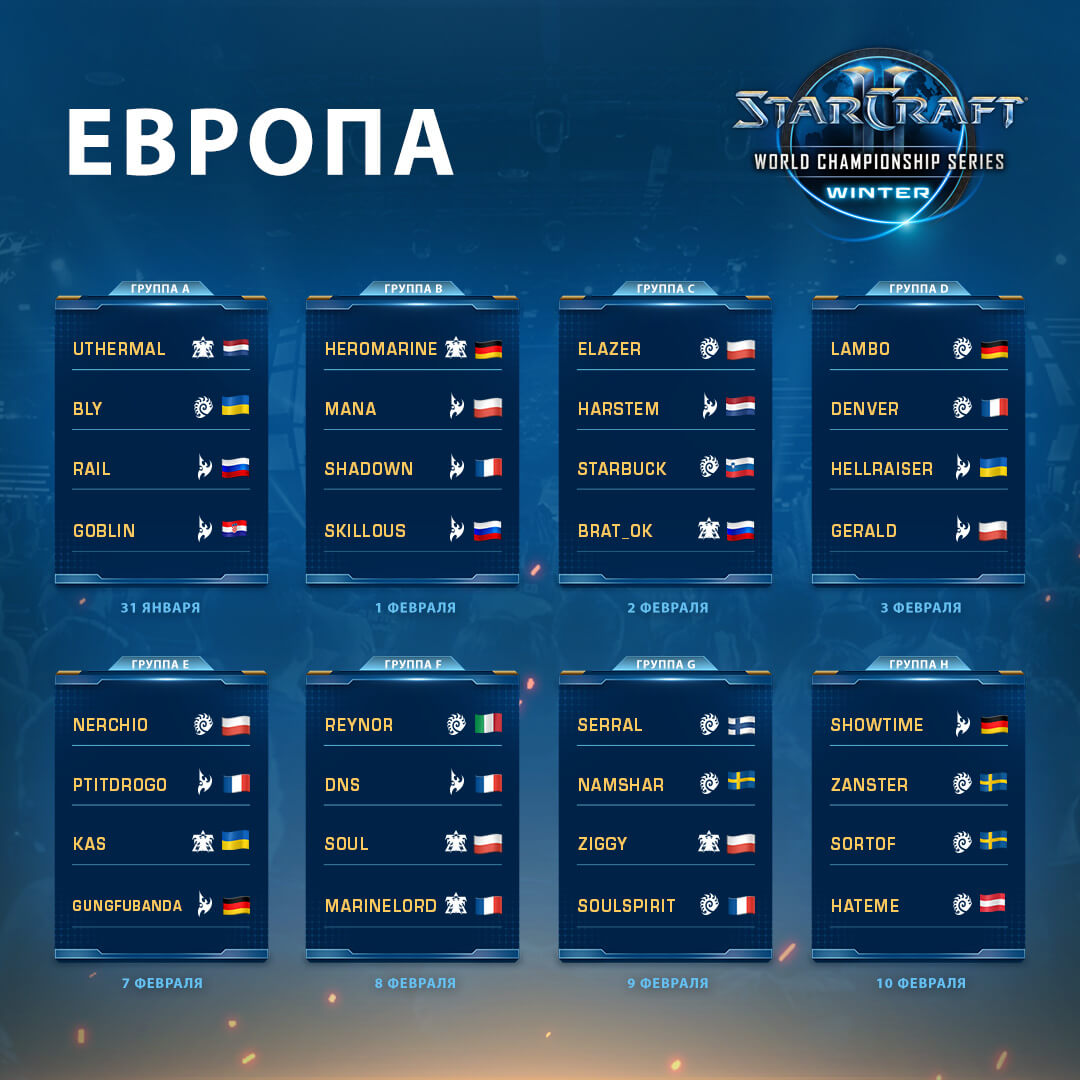 Группы Европейского региона